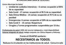Photo of Colapso sanitario: Se reorganizan los servicios de salud